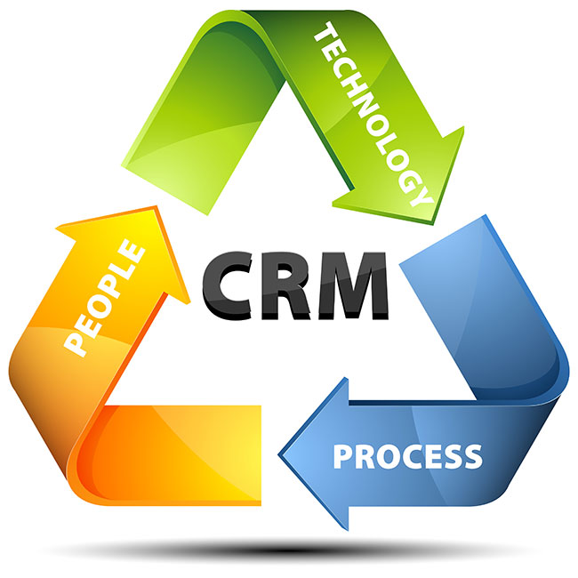 crm-img