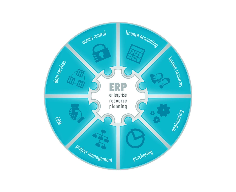 ePMS ERP